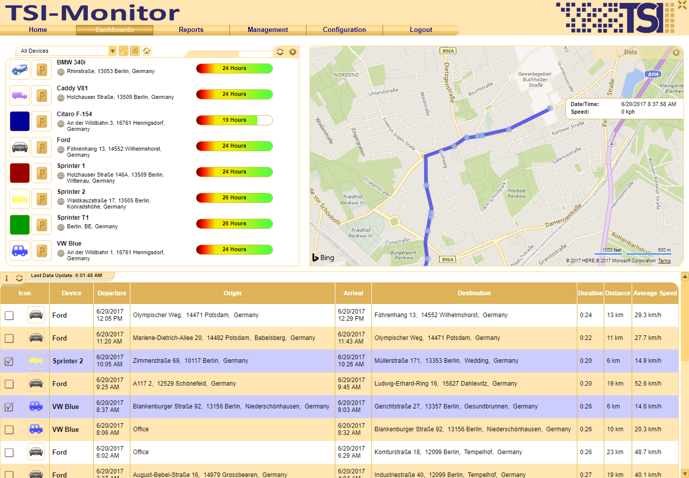 Dashboard - Overview of recent routes