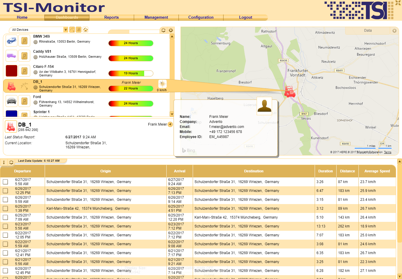 TSI Dashboard - Current Driver